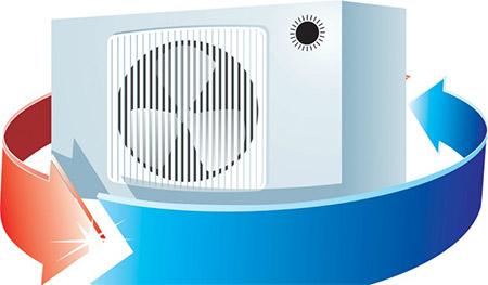climatiseur réversible avec du froid et du chaud.