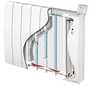 schéma un intérieur d'un radiateur a inertie fluide
