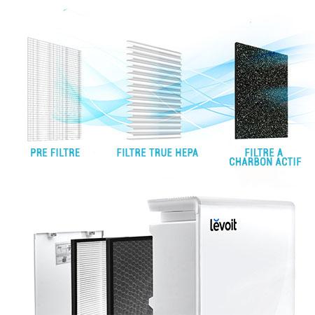 les filtres du LV-PUR131